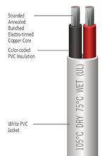 multi-conductor marine wire