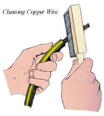 Cleaning Copper Wire