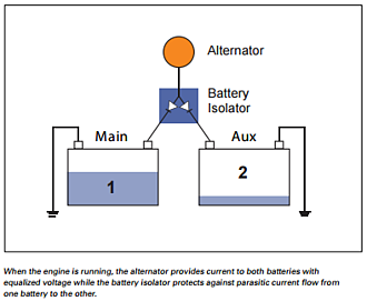 Battery Isolator Diagram 2.png