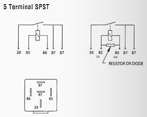 switches in a vehicle, the main job of a relay is to allow a low power  signal to control a higher powered circuit, or to allow multiple circuits  to be