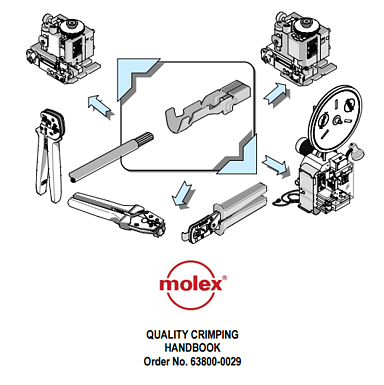 Wire Crimping Techniques & Tools by Molex®