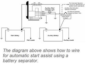 How to Choose Between Battery Isolators and Separators | Battery Separator Wiring Diagram |  | Company Info - Waytek