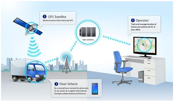 Telematics_graphic_1.jpg
