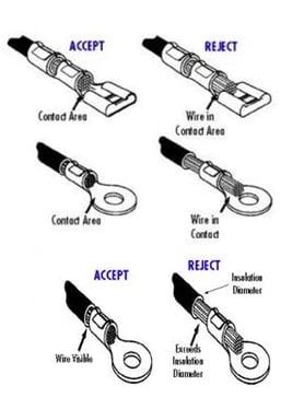 Wire Crimp -4